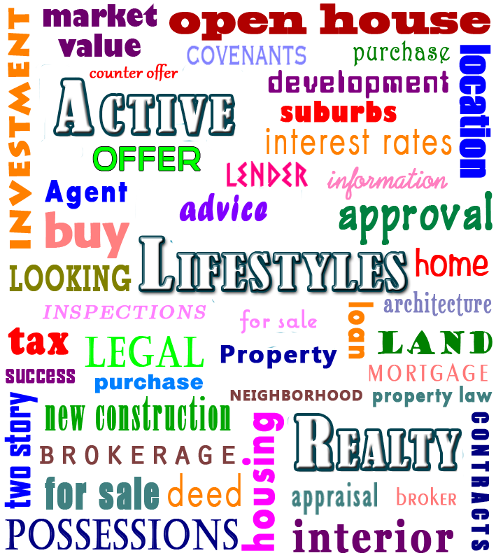 Active Lifestyles Realty